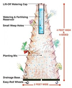 Earth-Tower-Vertical-Garden-4-sided-Wooden-Planter-on-Wheels-0-7